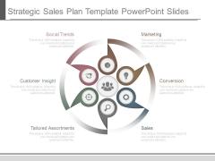 Strategic Sales Plan Template Powerpoint Slides