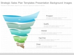Strategic Sales Plan Templates Presentation Background Images