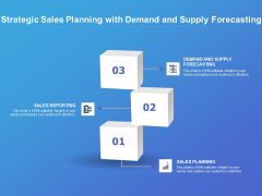 Strategic Sales Planning With Demand And Supply Forecasting Ppt PowerPoint Presentation Styles Clipart PDF
