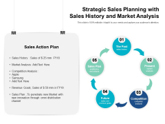 Strategic Sales Planning With Sales History And Market Analysis Ppt PowerPoint Presentation Model Vector PDF