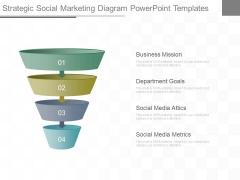Strategic Social Marketing Diagram Powerpoint Templates