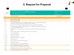 Strategic Sourcing For Better Procurement Value 2 Request For Proposal Ppt Layouts Diagrams PDF