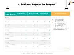 Strategic Sourcing For Better Procurement Value 3 Evaluate Request For Proposal Ppt Layouts Objects PDF