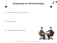 Strategic Sourcing For Better Procurement Value Components Of A Partner Strategy Ppt Summary Slide Download PDF