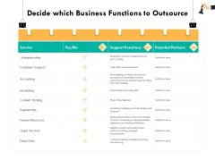 Strategic Sourcing For Better Procurement Value Decide Which Business Functions To Outsource Sample PDF