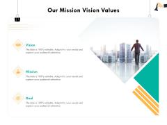 Strategic Sourcing For Better Procurement Value Our Mission Vision Values Ppt Diagrams PDF