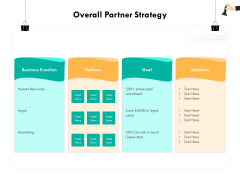 Strategic Sourcing For Better Procurement Value Overall Partner Strategy Ppt Infographics Vector PDF