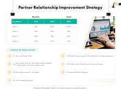 Strategic Sourcing For Better Procurement Value Partner Relationship Improvement Strategy Slides PDF