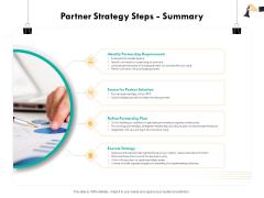 Strategic Sourcing For Better Procurement Value Partner Strategy Steps Summary Ppt Ideas Slideshow PDF