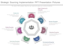 Strategic Sourcing Implementation Ppt Presentation Pictures