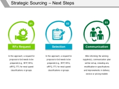 Strategic Sourcing Next Steps Ppt PowerPoint Presentation Layouts Vector