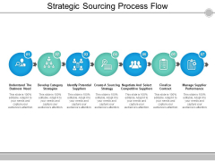 Strategic Sourcing Process Flow Ppt PowerPoint Presentation Slides Clipart Images