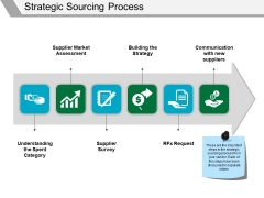 Strategic Sourcing Process Ppt PowerPoint Presentation Icon Skills