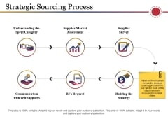 Strategic Sourcing Process Ppt PowerPoint Presentation Infographic Template Example Introduction