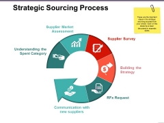 Strategic Sourcing Process Ppt PowerPoint Presentation Model Graphic Tips
