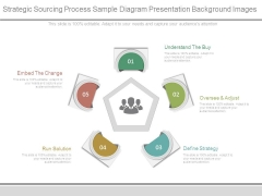 Strategic Sourcing Process Sample Diagram Presentation Background Images