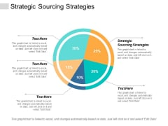 Strategic Sourcing Strategies Ppt PowerPoint Presentation Gallery Inspiration Cpb
