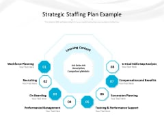Strategic Staffing Plan Example Ppt PowerPoint Presentation Pictures Deck PDF