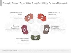 Strategic Support Capabilities Powerpoint Slide Designs Download