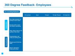 Strategic Talent Management 360 Degree Feedback Employees Ppt PowerPoint Presentation Styles Outline PDF