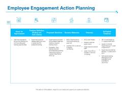 Strategic Talent Management Employee Engagement Action Planning Ppt PowerPoint Presentation Icon Graphics Design PDF
