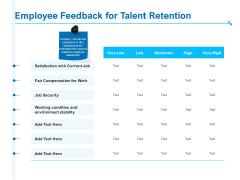 Strategic Talent Management Employee Feedback For Talent Retention Ppt PowerPoint Presentation Model Templates PDF