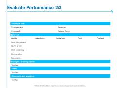 Strategic Talent Management Evaluate Performance Quality Ppt PowerPoint Presentation Professional Background Image PDF