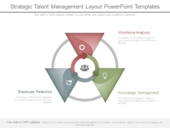 Strategic Talent Management Layout Powerpoint Templates