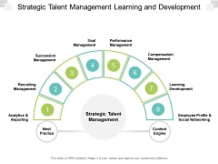 Strategic Talent Management Learning And Development Ppt PowerPoint Presentation Pictures Inspiration