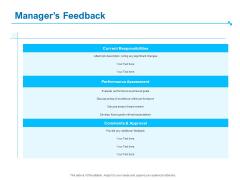 Strategic Talent Management Managers Feedback Ppt PowerPoint Presentation Ideas Gridlines PDF