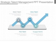 Strategic Talent Management Ppt Presentation