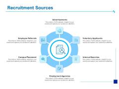Strategic Talent Management Recruitment Sources Ppt PowerPoint Presentation Example File PDF