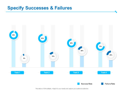 Strategic Talent Management Specify Successes And Failures Ppt PowerPoint Presentation Infographic Template Images PDF