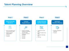 Strategic Talent Management Talent Planning Overview Ppt PowerPoint Presentation Summary Background Designs PDF