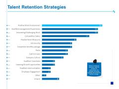 Strategic Talent Management Talent Retention Strategies Ppt PowerPoint Presentation Portfolio Layout PDF