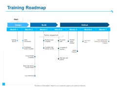 Strategic Talent Management Training Roadmap Ppt PowerPoint Presentation Inspiration Graphics Pictures PDF