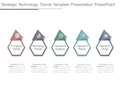 Strategic Technology Trends Template Presentation Powerpoint