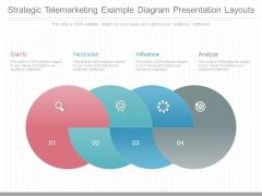 Strategic Telemarketing Example Diagram Presentation Layouts