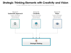 Strategic Thinking Elements With Creativity And Vision Ppt PowerPoint Presentation Ideas Graphics Example PDF