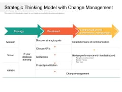 Strategic Thinking Model With Change Management Ppt Powerpoint Presentation Icon Files Pdf