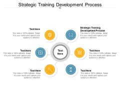 Strategic Training Development Process Ppt PowerPoint Presentation Summary Graphic Tips Cpb