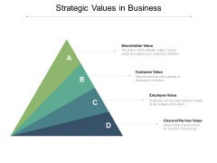Strategic Values In Business Ppt PowerPoint Presentation Professional Skills