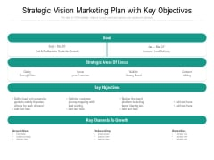 Strategic Vision Marketing Plan With Key Objectives Ppt PowerPoint Presentation Icon Layouts PDF