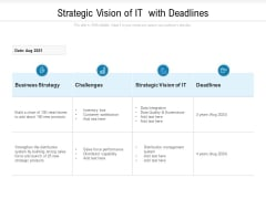 Strategic Vision Of IT With Deadlines Ppt PowerPoint Presentation File Topics PDF
