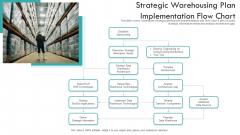 Strategic Warehousing Plan Implementation Flow Chart Ppt PowerPoint Presentation Gallery Design Ideas PDF
