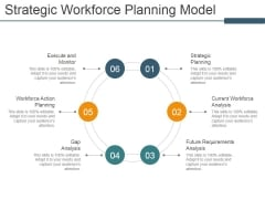 Strategic Workforce Planning Model Ppt PowerPoint Presentation Icon Outline