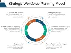 Strategic Workforce Planning Model Ppt PowerPoint Presentation Outline Design Inspiration