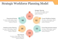 Strategic Workforce Planning Model Ppt PowerPoint Presentation Show Graphics