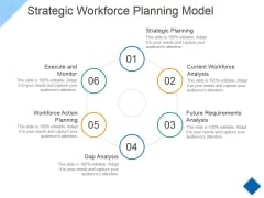 Strategic Workforce Planning Model Ppt PowerPoint Presentation Styles Designs Download