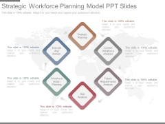 Strategic Workforce Planning Model Ppt Slides